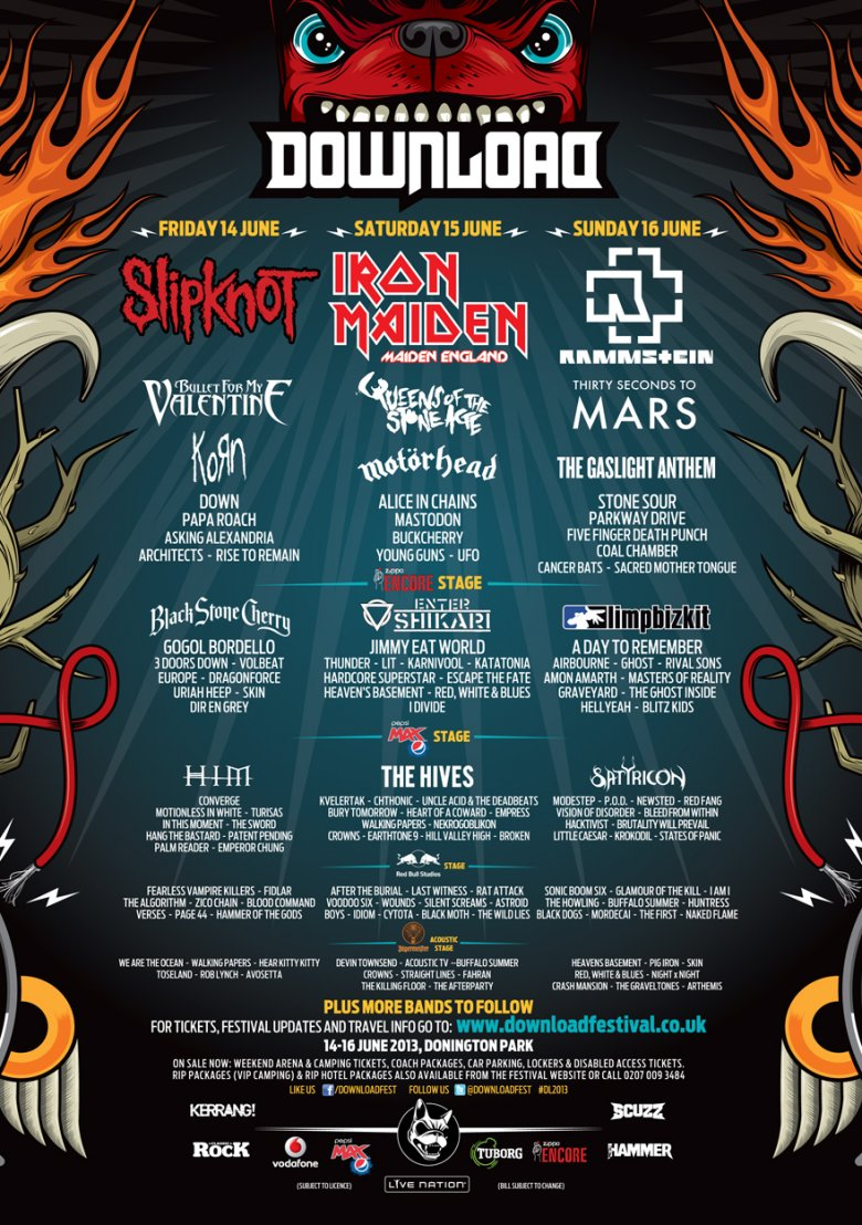 Download Festival | History - Download Festival